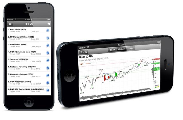http://alpha.investtech.com/invest/temp/eg/top20_promo_iphone.jpg